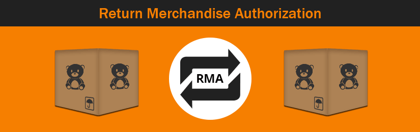 Magento Product Return RMA