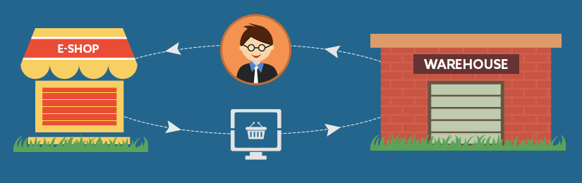 Magento Dropship Management