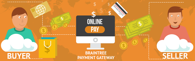 Braintree Payment Gateway for Virtuemart