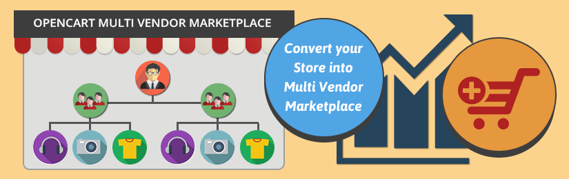 Opencart Marketplace Multi Vendor Module