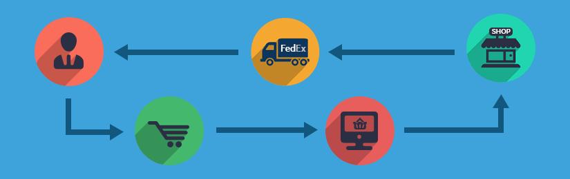 Prestashop Marketplace Fedex Shipping   Multivendor Freight Extension