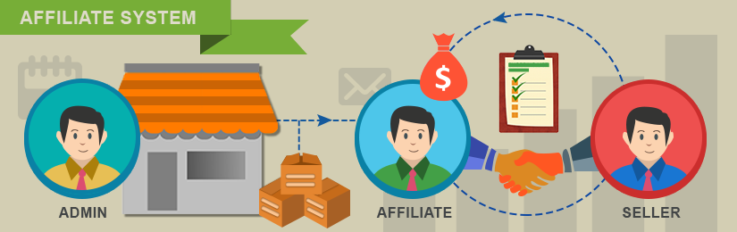 Opencart Marketplace Affiliate System