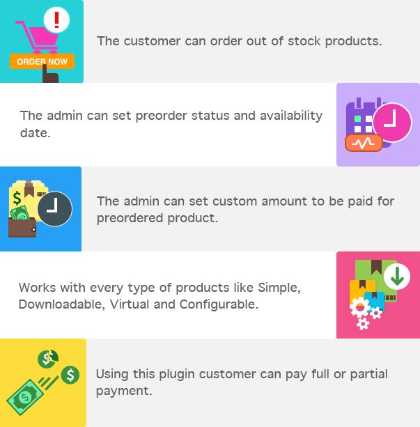 WordPress WooCommerce Pre Order Plugin 4