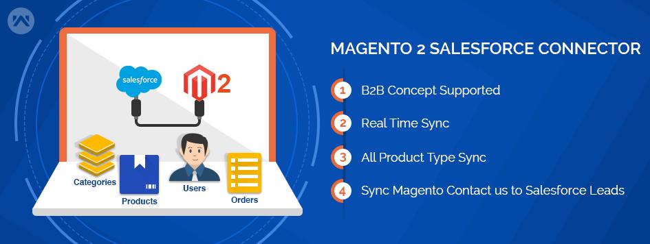 Magento2 Salesforce Connector