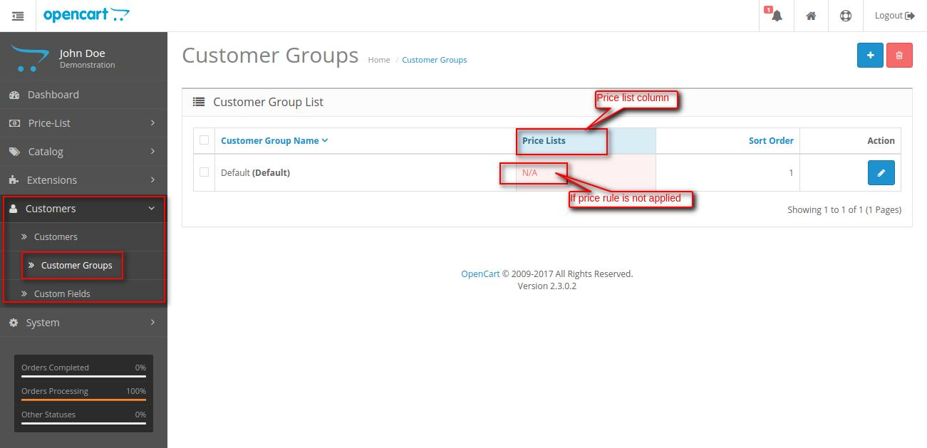 edit pricelist-by-customer group