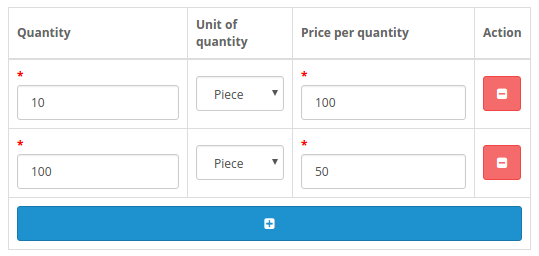 add product pop up tier section