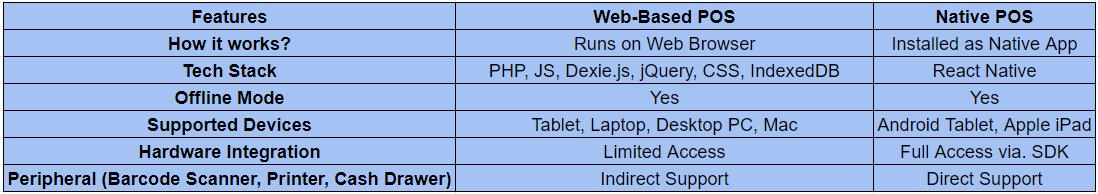 web-pos-native-app