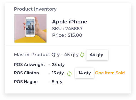 Product Inventory