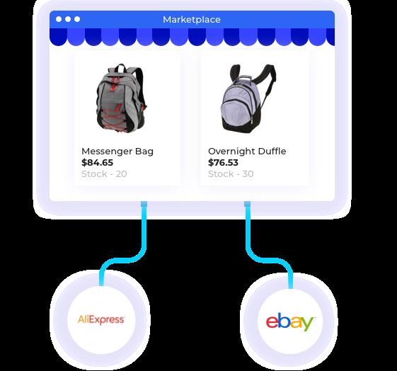 Shopware Multichannel Selling