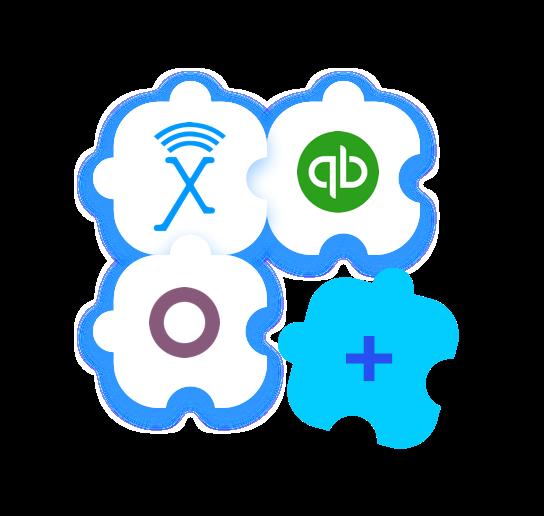 Salesforce popular integraion