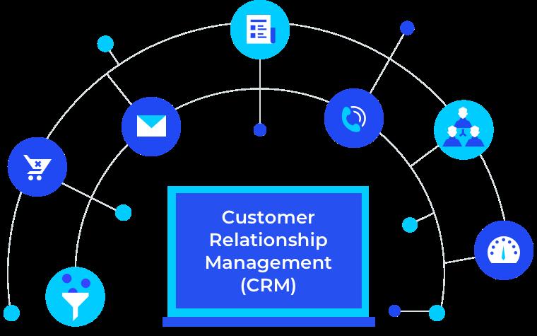 CRM Built-into E-commerce