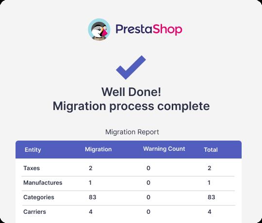 PrestaShop Migration